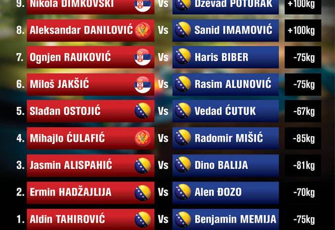KOK World Series in Sarajevo  2020